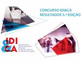 Resultados concurso IDI CA